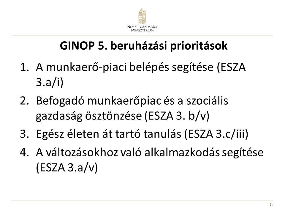 GINOP 5. beruházási prioritások
