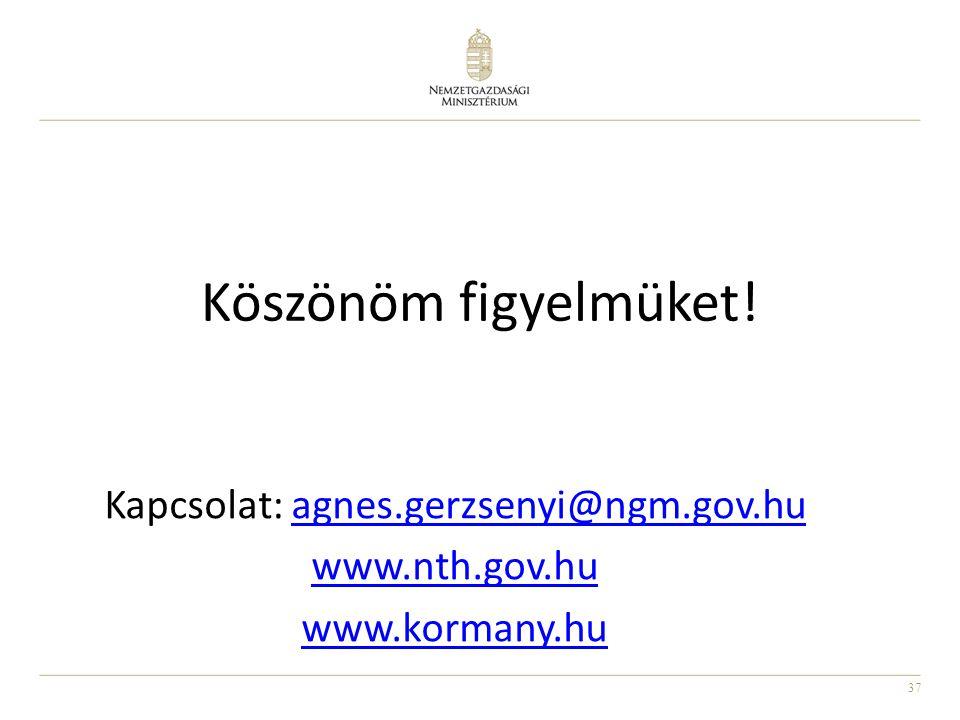 Kapcsolat: agnes.gerzsenyi@ngm.gov.hu www.nth.gov.hu www.kormany.hu