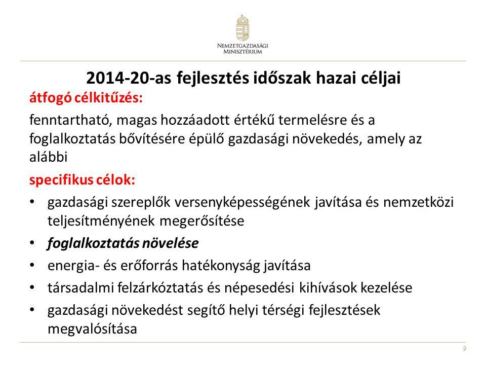2014-20-as fejlesztés időszak hazai céljai
