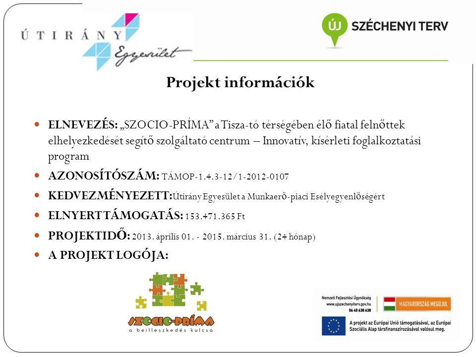 Projekt információk