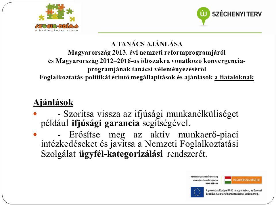 A TANÁCS AJÁNLÁSA Magyarország 2013