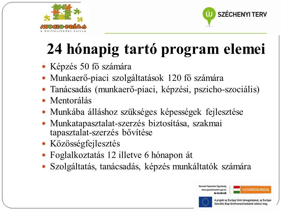 24 hónapig tartó program elemei