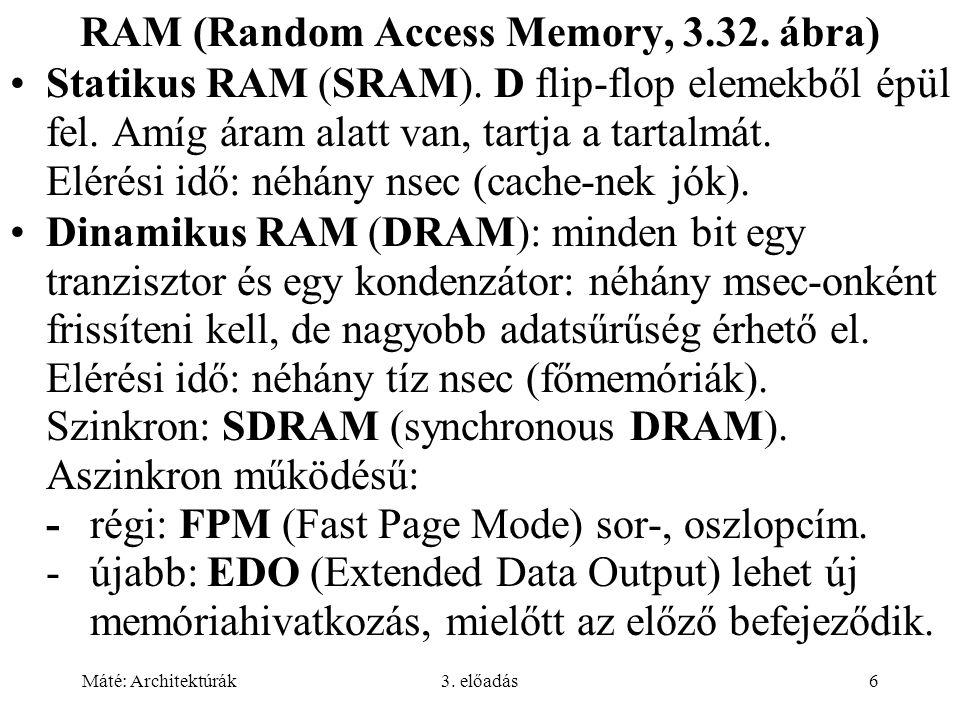 RAM (Random Access Memory, 3.32. ábra)