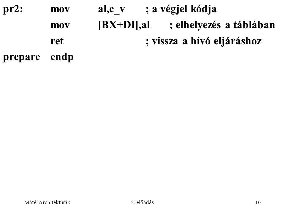 pr2: mov al,c_v ; a végjel kódja