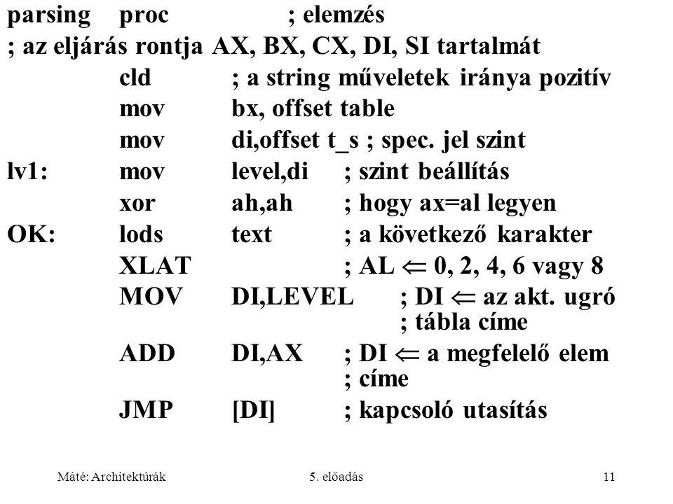 ; az eljárás rontja AX, BX, CX, DI, SI tartalmát
