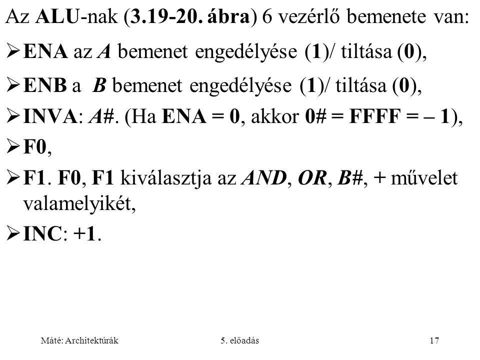 Az ALU-nak (3.19-20. ábra) 6 vezérlő bemenete van: