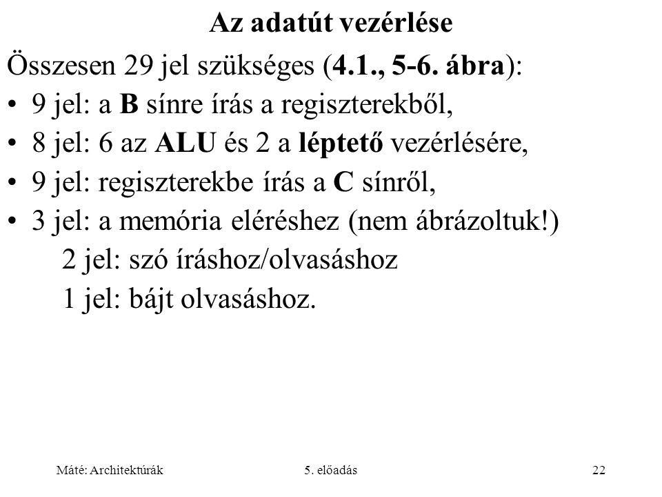 Összesen 29 jel szükséges (4.1., 5-6. ábra):