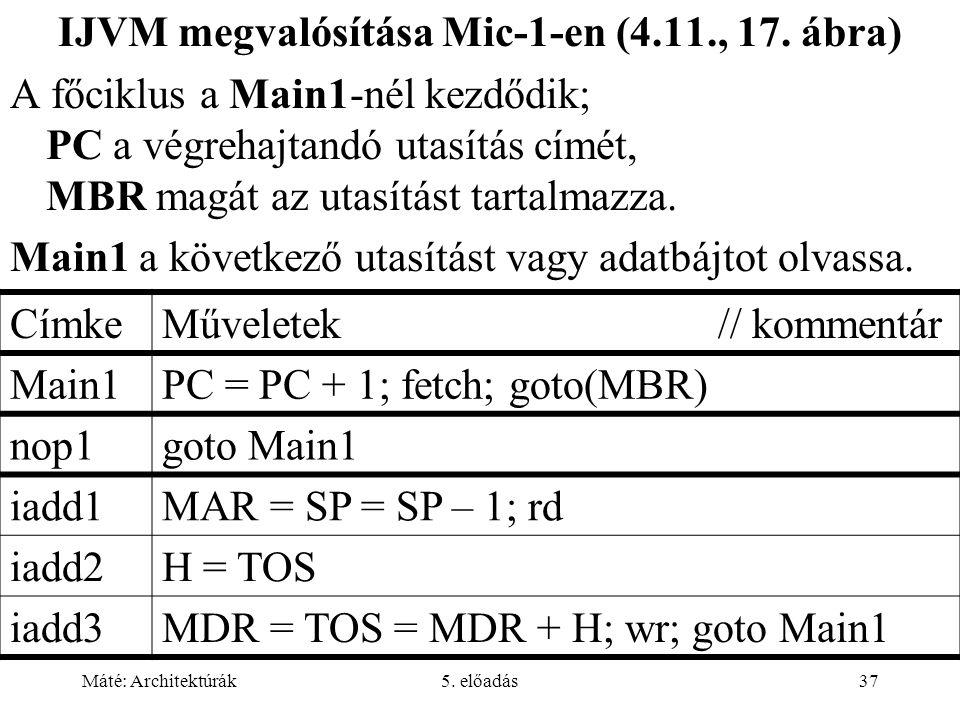IJVM megvalósítása Mic-1-en (4.11., 17. ábra)