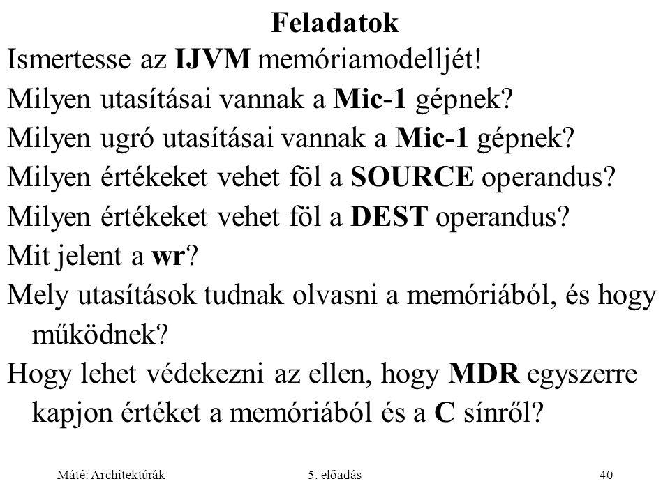 Ismertesse az IJVM memóriamodelljét!