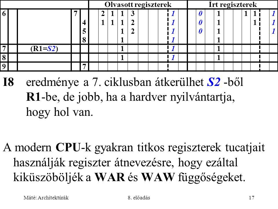 Olvasott regiszterek Írt regiszterek. 6. 7. 4. 5. 8. 2. 1. 3. (R1=S2) 9.