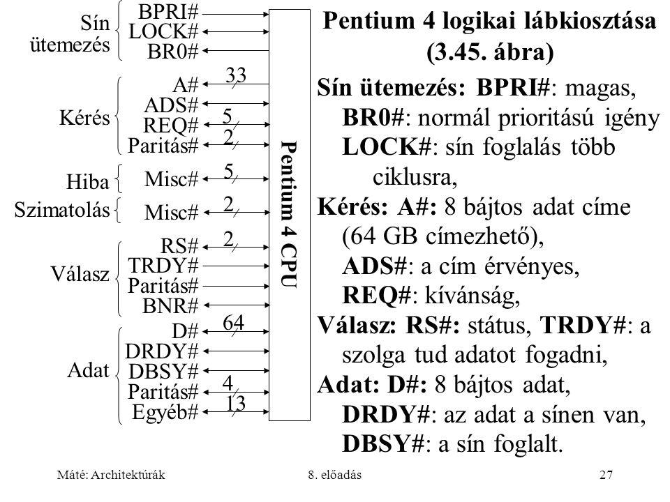 Pentium 4 logikai lábkiosztása