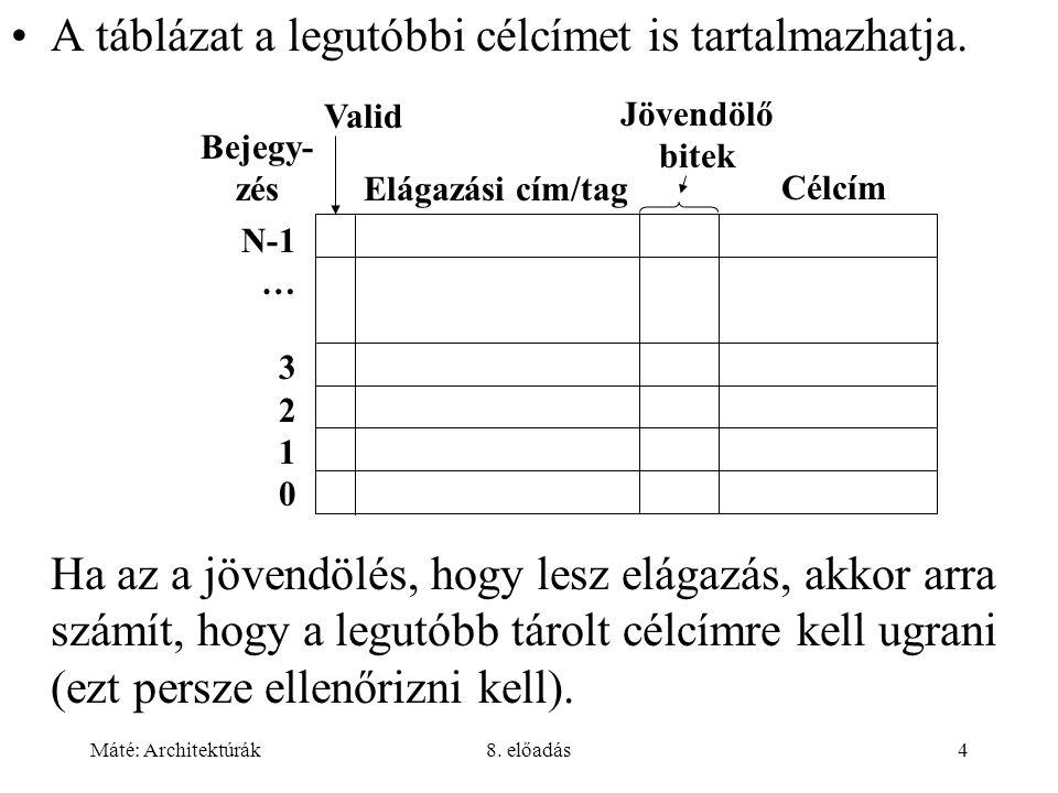 A táblázat a legutóbbi célcímet is tartalmazhatja.