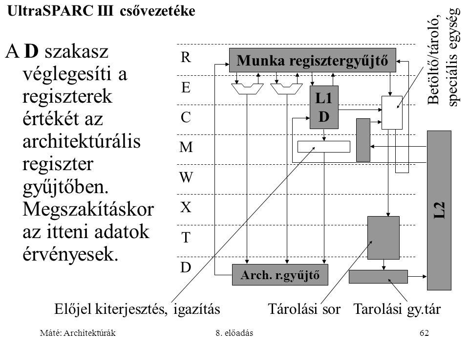 UltraSPARC III csővezetéke Munka regisztergyűjtő