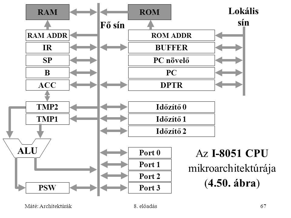 Az I-8051 CPU mikroarchitektúrája (4.50. ábra) Lokális sín Fő sín ALU