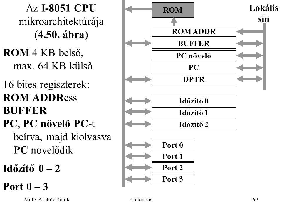 ROM 4 KB belső, max. 64 KB külső 16 bites regiszterek: ROM ADDRess
