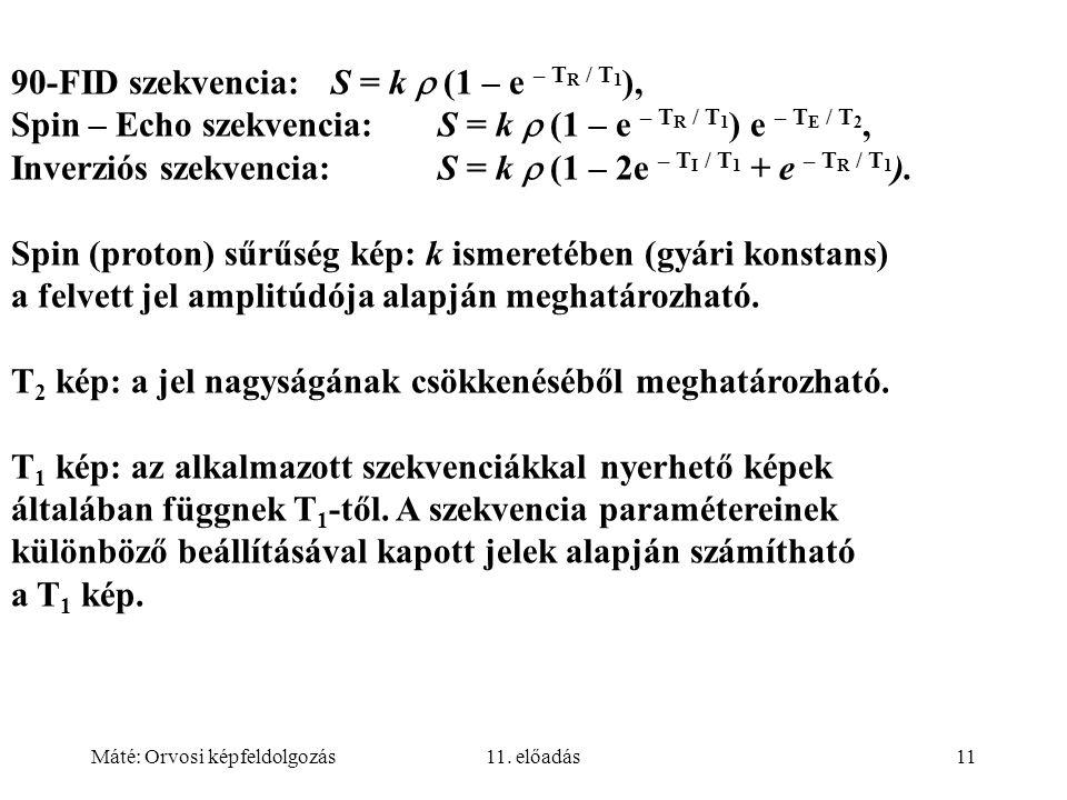 90-FID szekvencia: S = k  (1 – e – TR / T1),