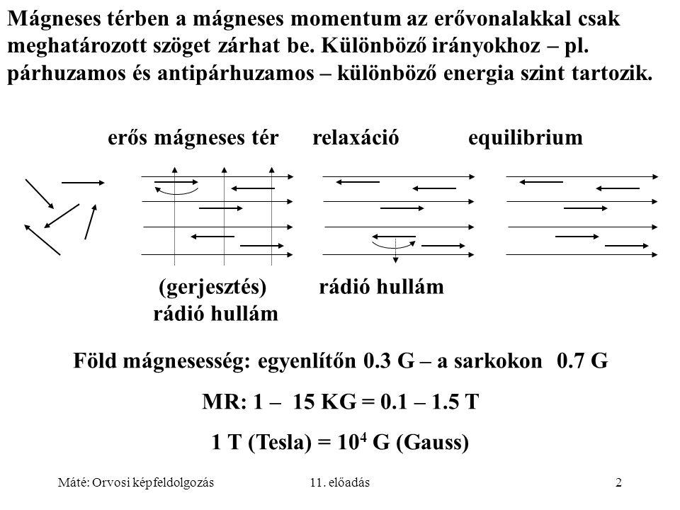 Föld mágnesesség: egyenlítőn 0.3 G – a sarkokon 0.7 G