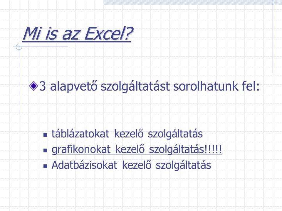 Mi is az Excel 3 alapvető szolgáltatást sorolhatunk fel: