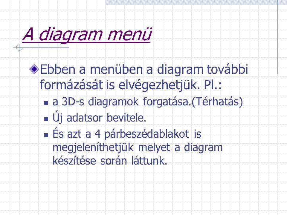 A diagram menü Ebben a menüben a diagram további formázását is elvégezhetjük. Pl.: a 3D-s diagramok forgatása.(Térhatás)