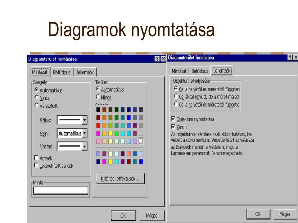 Diagramok nyomtatása
