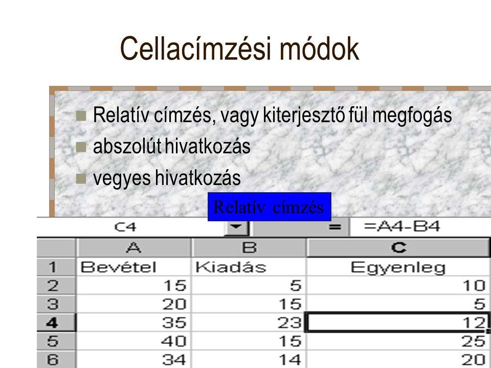 Cellacímzési módok Relatív címzés, vagy kiterjesztő fül megfogás