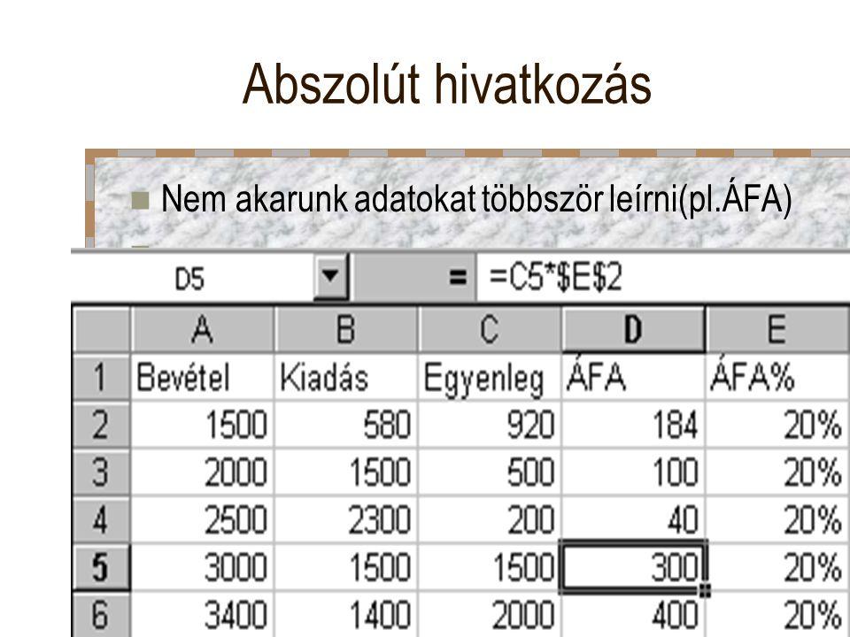 Abszolút hivatkozás Nem akarunk adatokat többször leírni(pl.ÁFA)