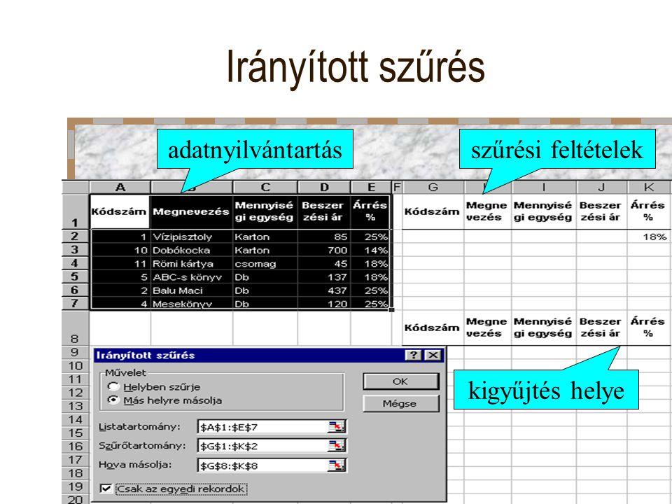 Irányított szűrés adatnyilvántartás szűrési feltételek kigyűjtés helye