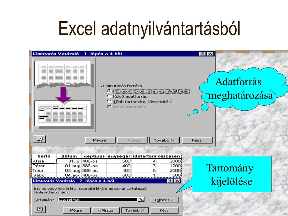 Excel adatnyilvántartásból