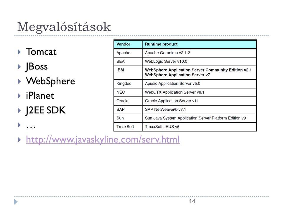 Megvalósítások Tomcat JBoss WebSphere iPlanet J2EE SDK …