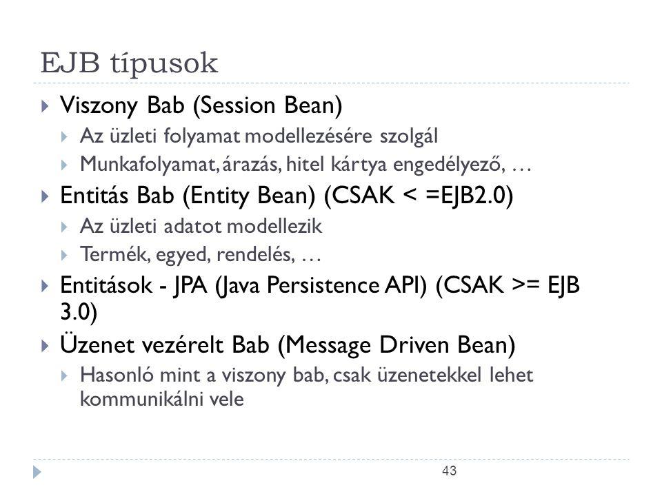 EJB típusok Viszony Bab (Session Bean)