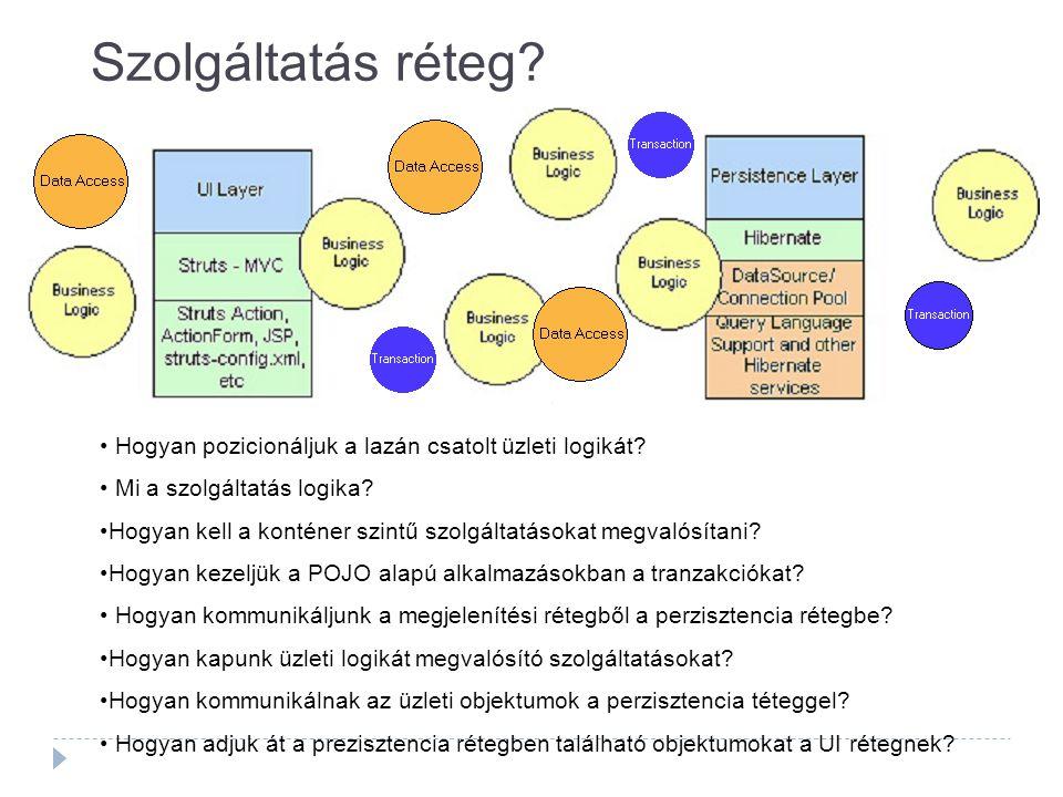 Szolgáltatás réteg Hogyan pozicionáljuk a lazán csatolt üzleti logikát Mi a szolgáltatás logika