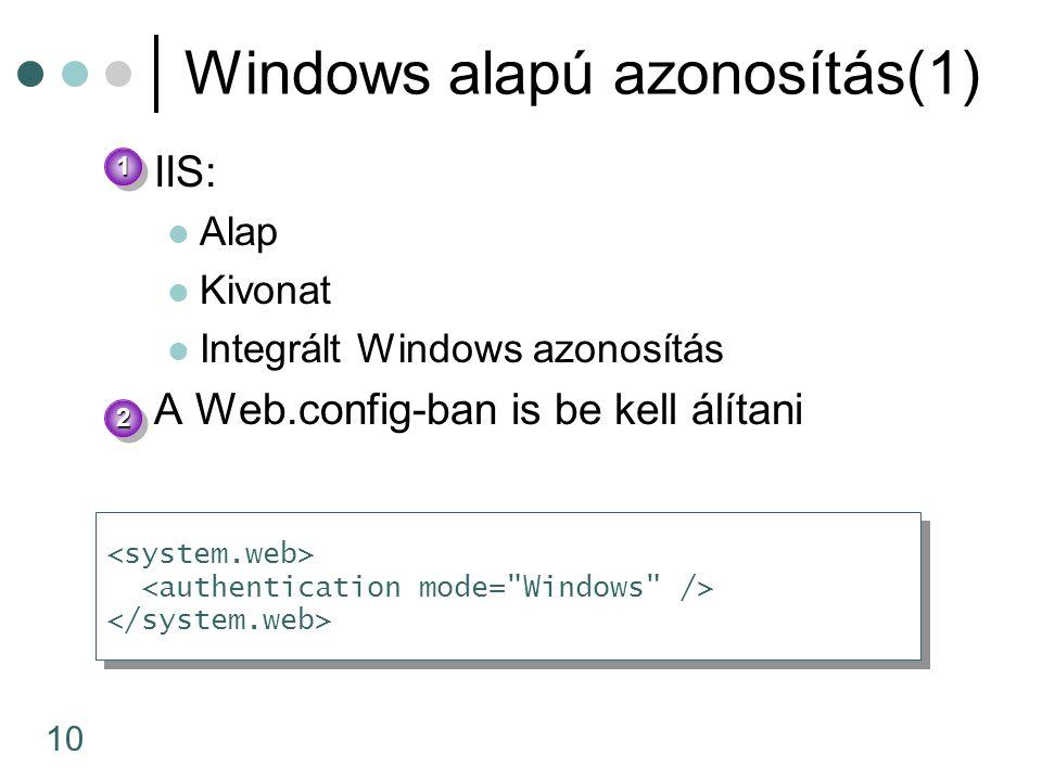 Windows alapú azonosítás(1)