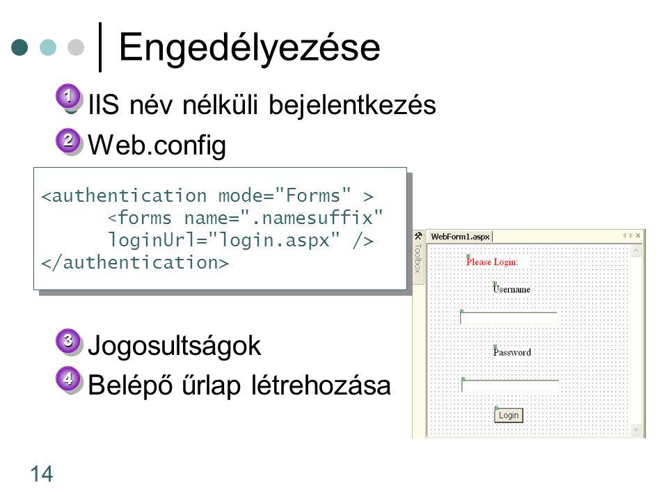 Engedélyezése IIS név nélküli bejelentkezés Web.config Jogosultságok