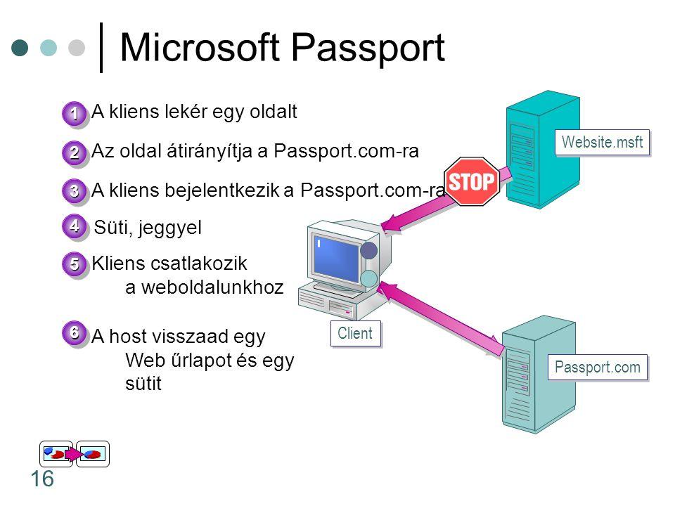 Microsoft Passport A kliens lekér egy oldalt
