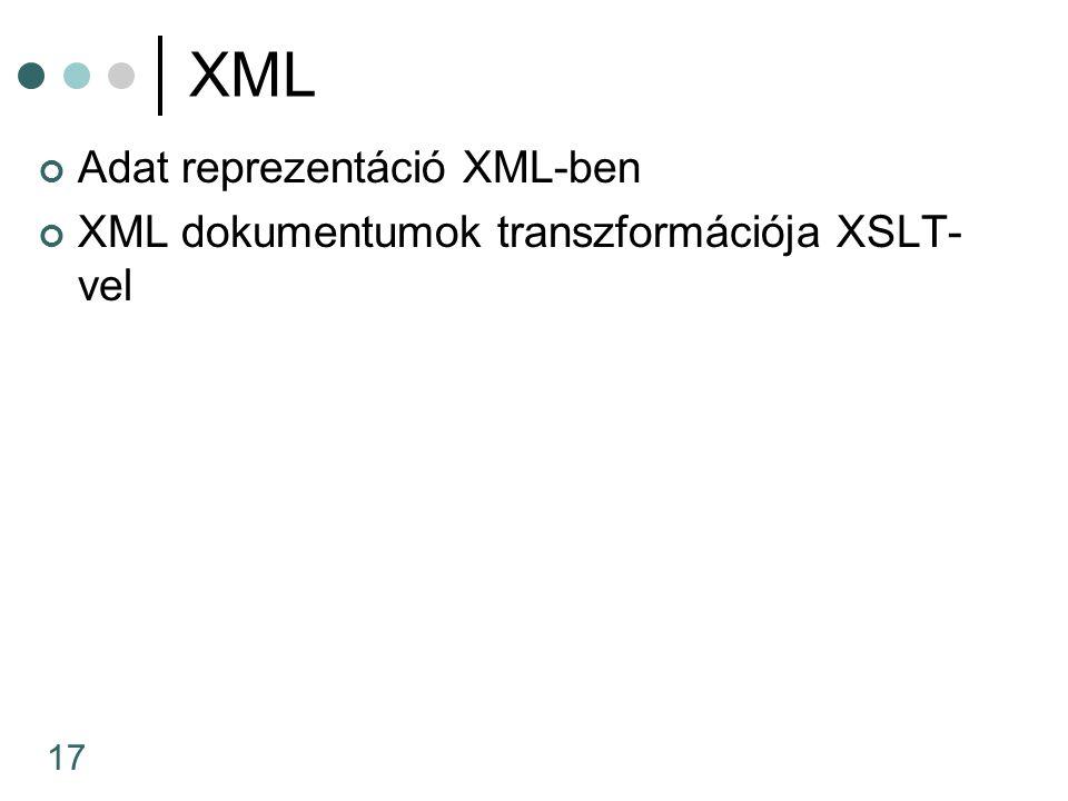 XML Adat reprezentáció XML-ben