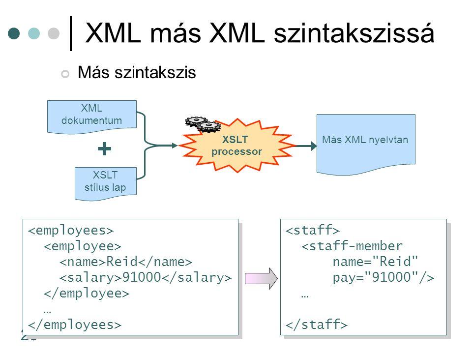XML más XML szintakszissá