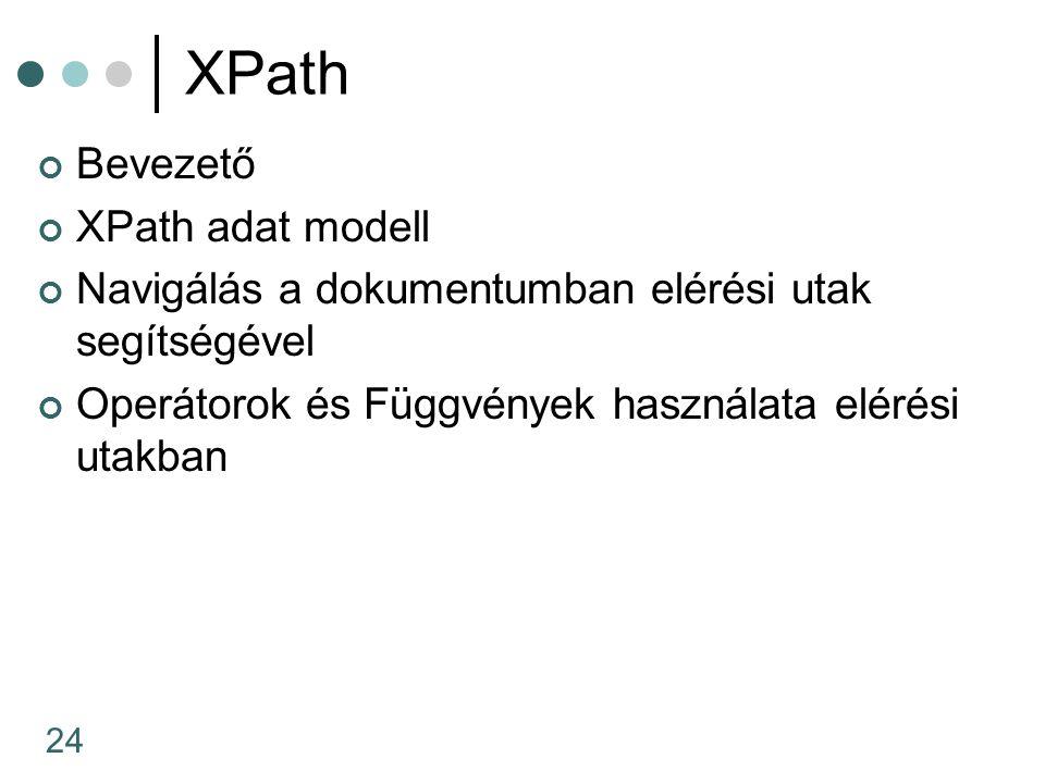 XPath Bevezető XPath adat modell