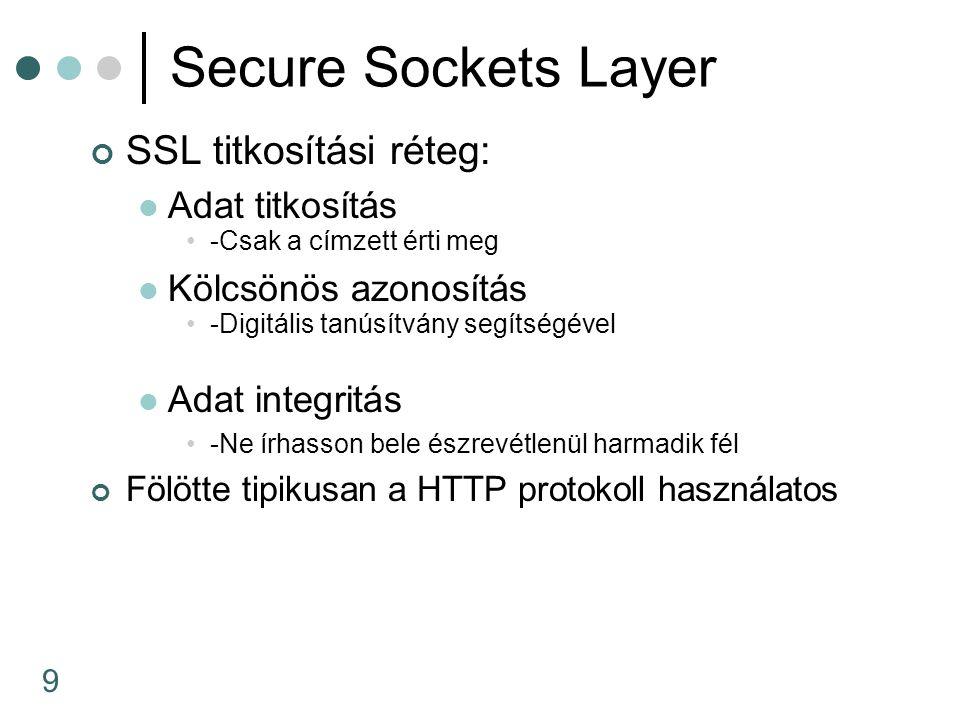 Secure Sockets Layer SSL titkosítási réteg: Adat titkosítás