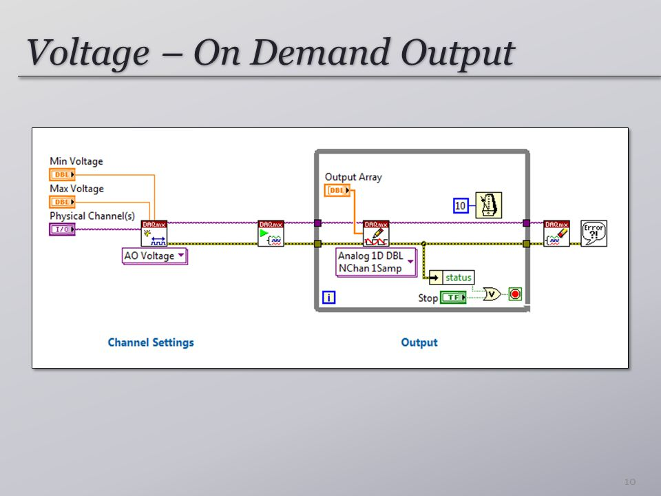 Voltage – On Demand Output