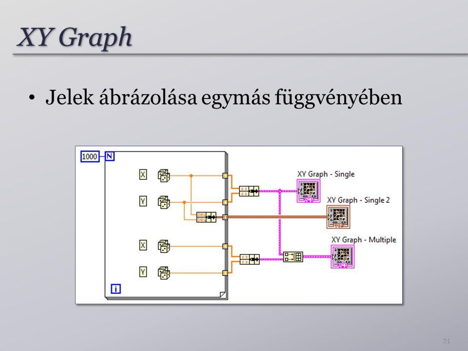 XY Graph Jelek ábrázolása egymás függvényében