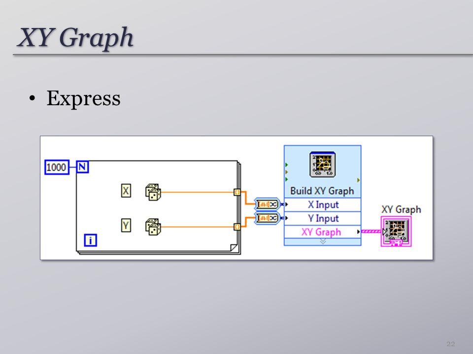 XY Graph Express