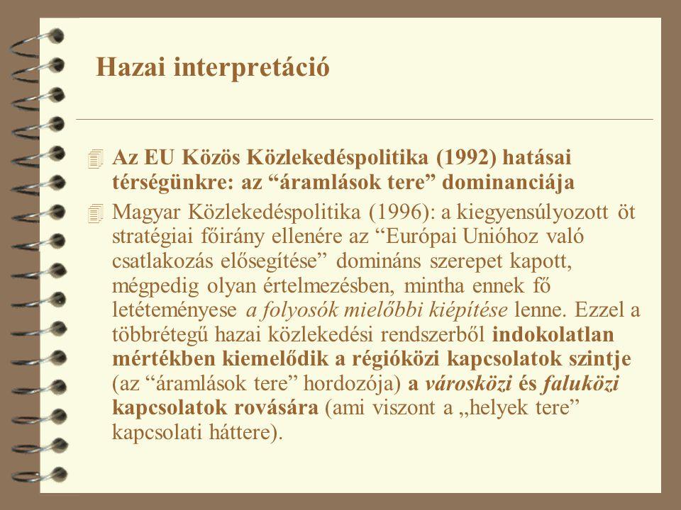Hazai interpretáció Az EU Közös Közlekedéspolitika (1992) hatásai térségünkre: az áramlások tere dominanciája.