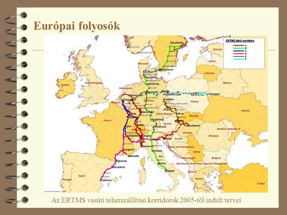 Európai folyosók Forrás: http://www.ertms.hu/ id=korridorok.