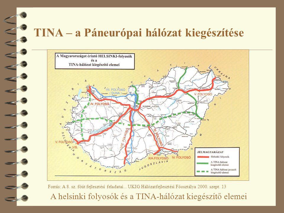 TINA – a Páneurópai hálózat kiegészítése