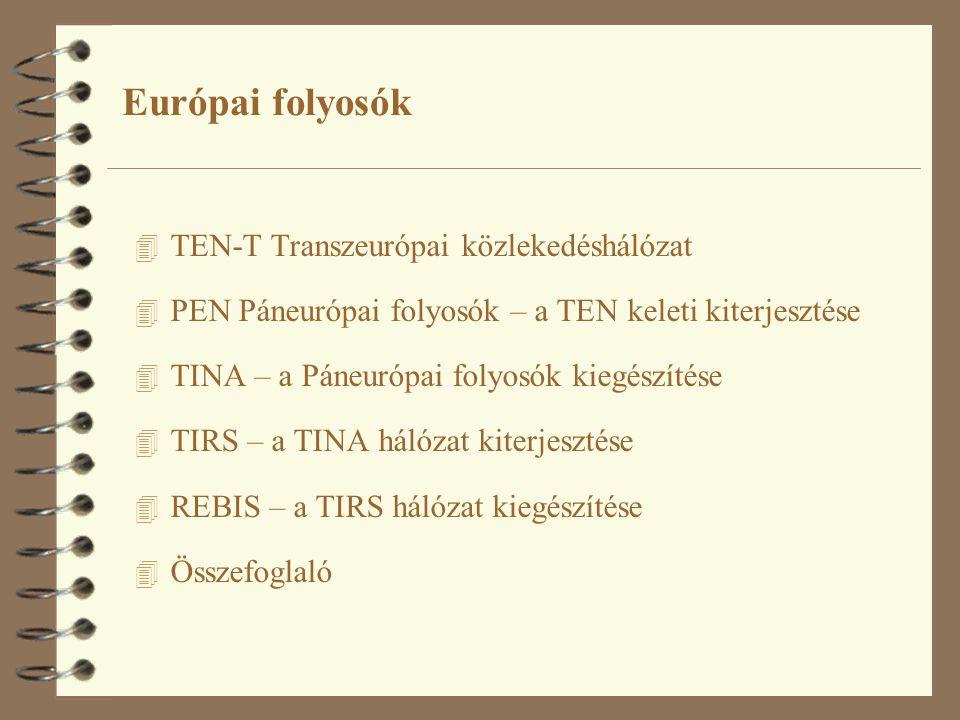 Európai folyosók TEN-T Transzeurópai közlekedéshálózat