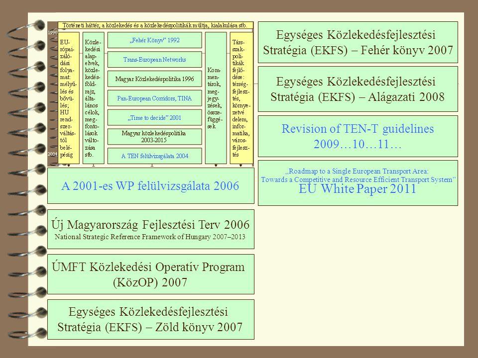Egységes Közlekedésfejlesztési Stratégia (EKFS) – Fehér könyv 2007