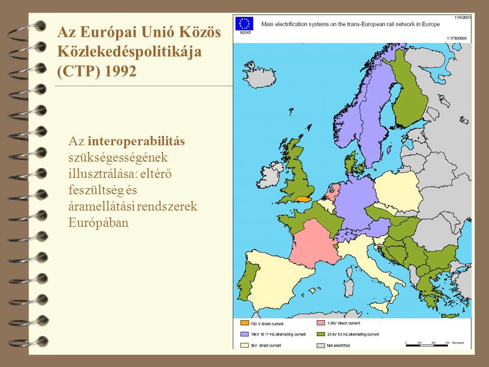 Az Európai Unió Közös Közlekedéspolitikája (CTP) 1992