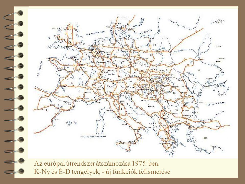 Az európai útrendszer átszámozása 1975-ben