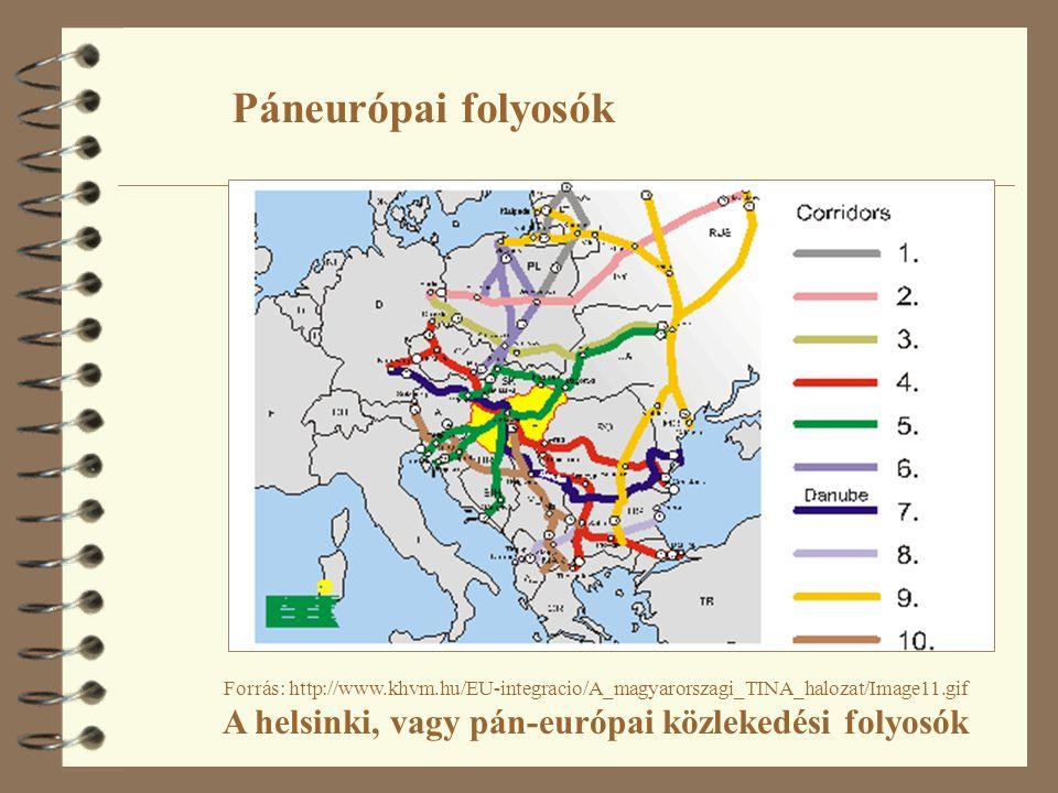 A helsinki, vagy pán-európai közlekedési folyosók