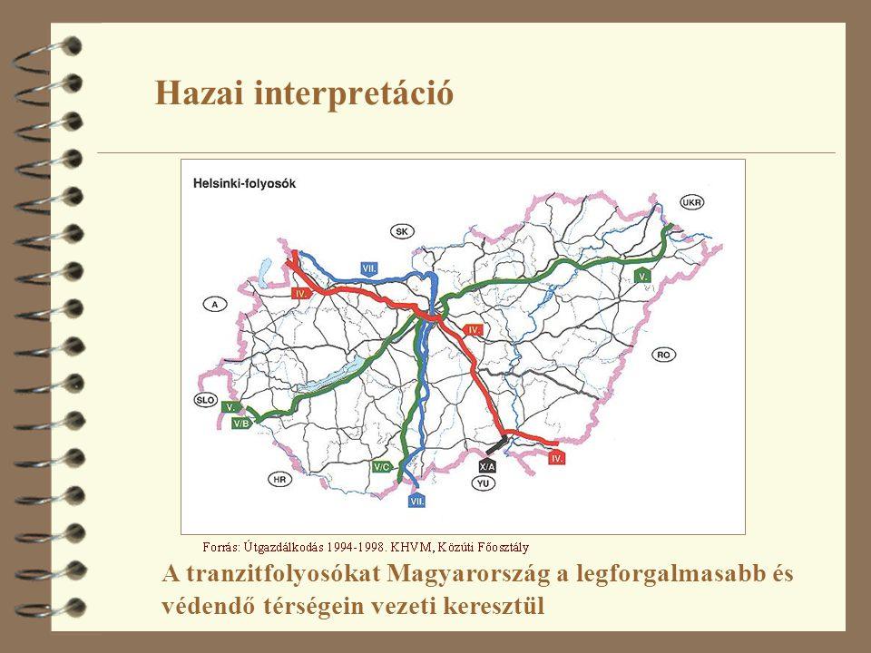 Hazai interpretáció A tranzitfolyosókat Magyarország a legforgalmasabb és védendő térségein vezeti keresztül.
